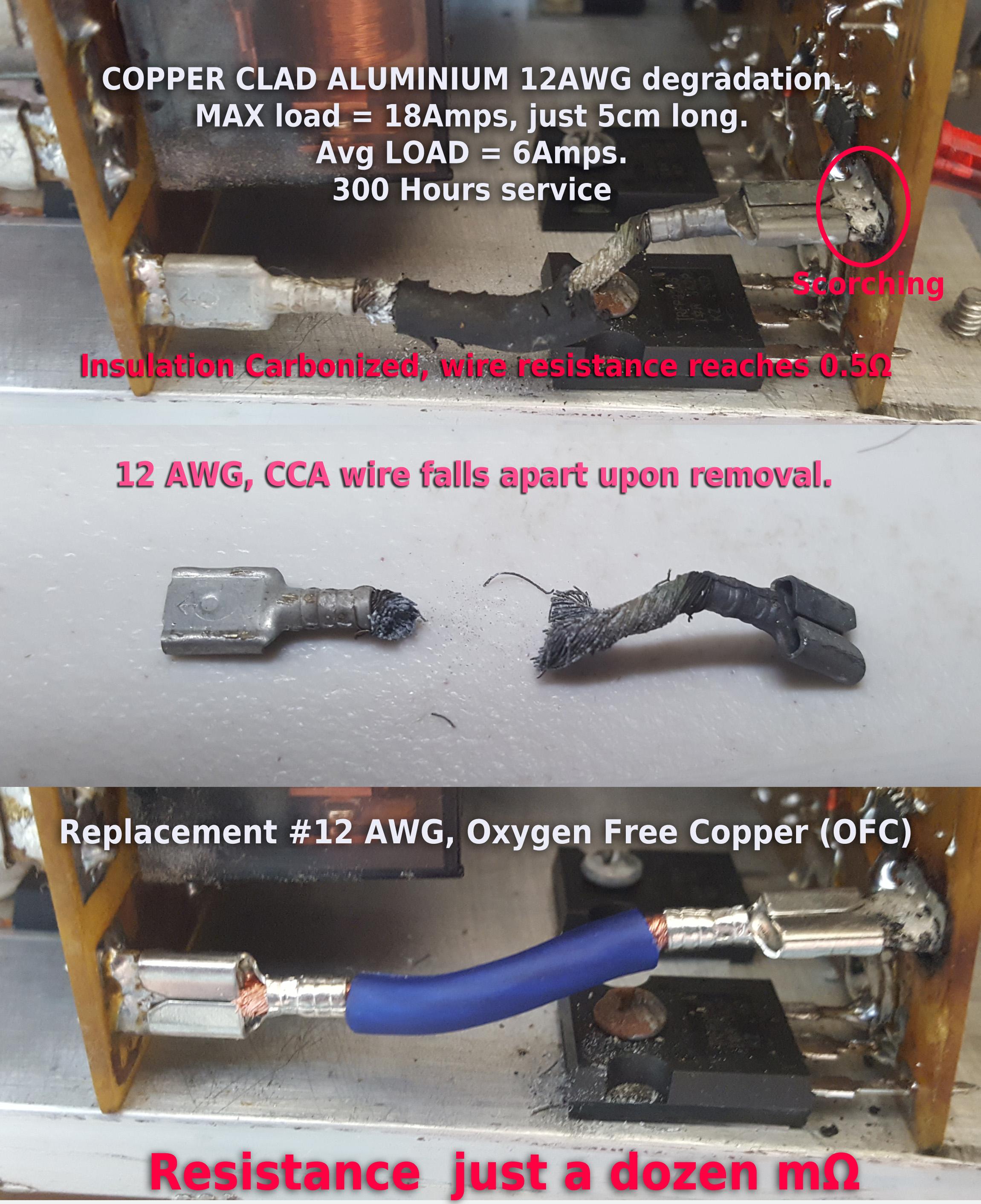 1-degraded CCA wire.jpg