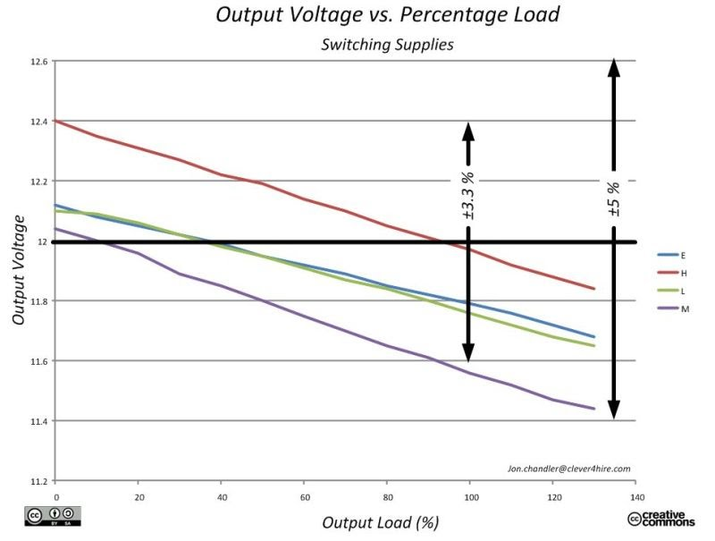 12 volt switching results-a - 800.jpg