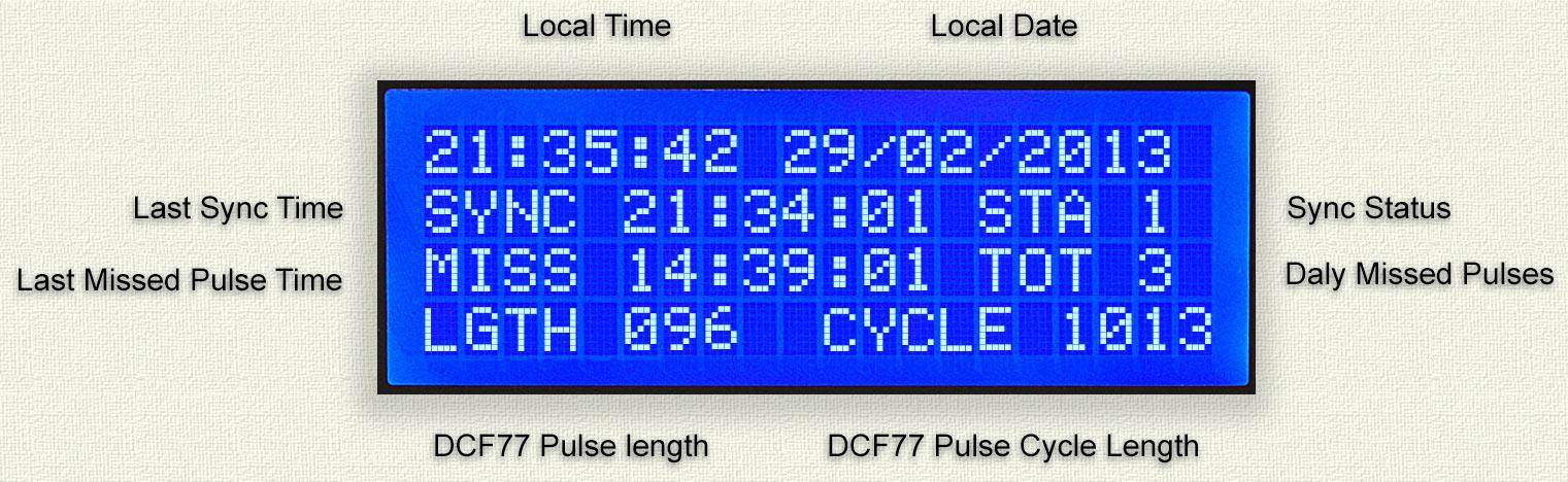 4x20LCD_Display.jpg
