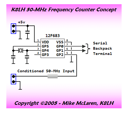 50-mhz-counter-png.34839