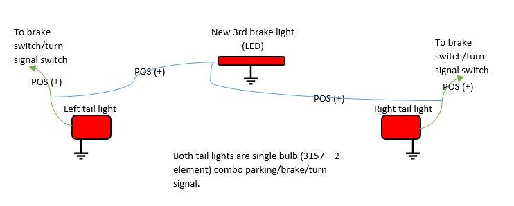 5th wheel 3rd brake wiring.JPG  sc 1 st  Electro Tech Online : third brake light wiring diagram - yogabreezes.com