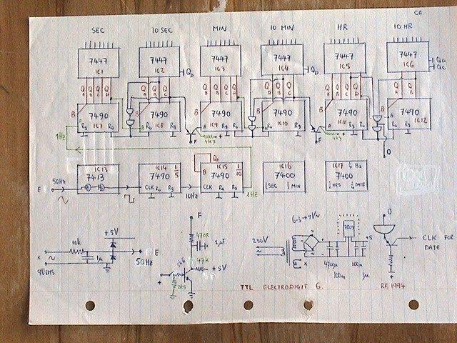 logic diagram of a 12 hour digital clock image collections logic diagram of a 12-hour digital clock  circuit diagram of 12 hour digital clock