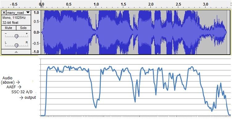 AAEF-graphs.jpg