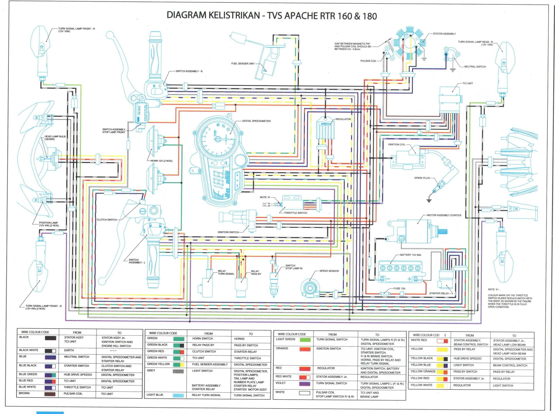 vdo sdometer wiring vdo get free image about wiring diagram