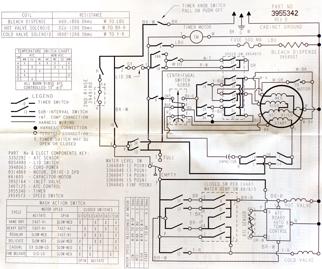 fireworks manufacturing using washing machine motor electronics true manufacturing wiring diagrams at creativeand.co