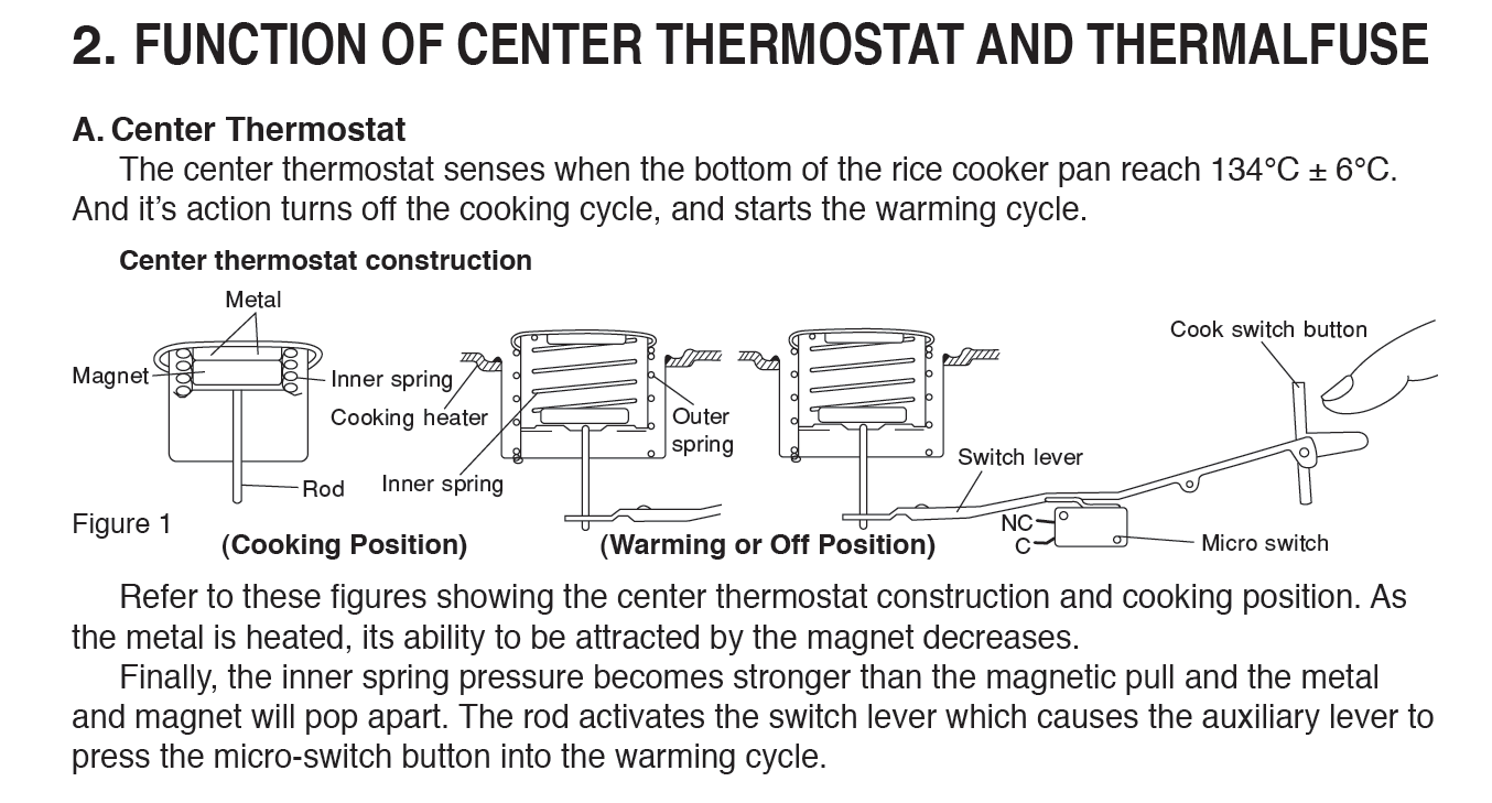 how the thermostat of an electrical rice cooker works electrical wiring diagram of rice cooker at eliteediting.co