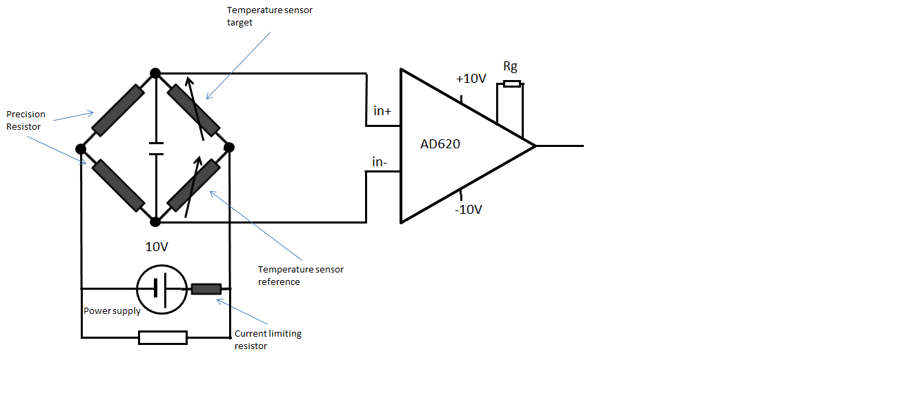 Help with AD620 instrumentation amplifier   Electronics Forum ...