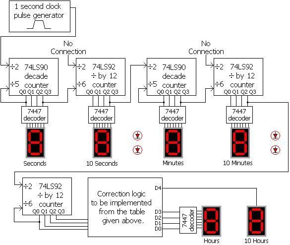 how to make a 12 hour clock electronics forum (circuits circuit diagram of 12 hour digital clock  logic diagram of a 12-hour digital clock