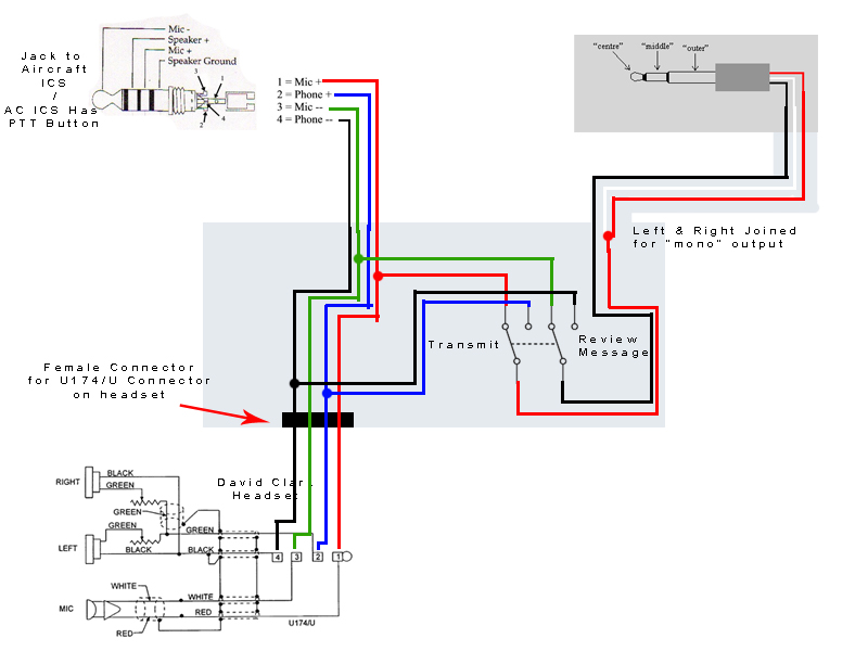 stereo headphone wiring diagram wiring diagram and hernes stereo headphone jack wiring diagram auto