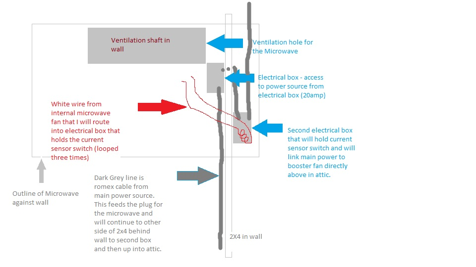 installing booster fan via relay switch from microwave fan wiring diagram of in wall wiring for booster fan jpg