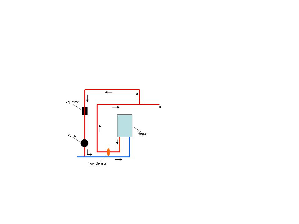 problems wiring relay flow switch electronics forum electric flow chart jpg
