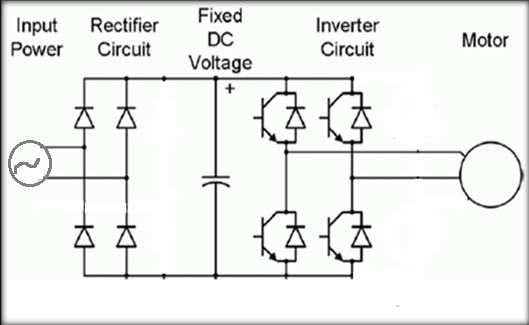 General-Single-phase-VSI-VFD.png