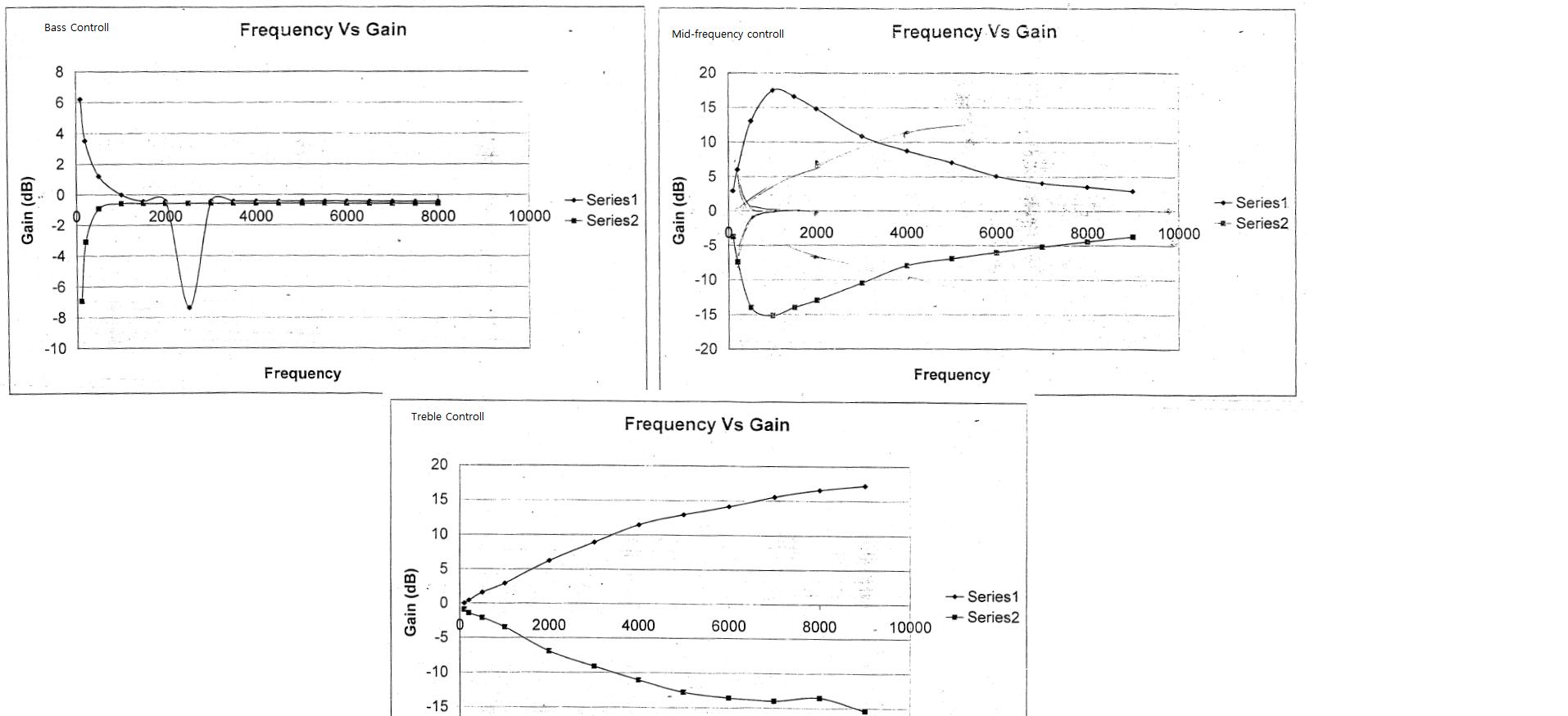 hearing_aid_graph.png