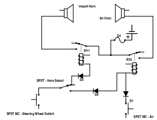 Car Toggle Switch Wiring Diagram Horn on toggle switch horn, toggle switch safety, lighted toggle switch diagram, 3 pole switch diagram, toggle switch tutorial, toggle switch turn signals, 3 prong switch diagram, toggle switch motor, 6 prong toggle switch diagram, toggle switch relay, 2-way toggle switch diagram, toggle switch circuit diagram, 3-way toggle switch diagram, toggle switch tools, toggle switch parts, toggle switch radio, toggle switch remote control, toggle switch installation, toggle switch fuse, toggle switch lights,