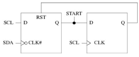 i2c start detector.png