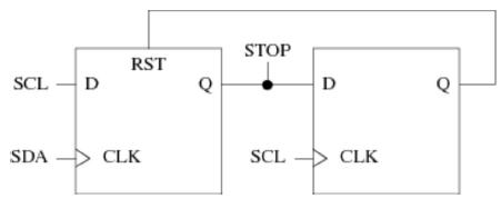 i2c stop detector.png
