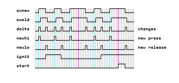 ignition-logic-png.33774