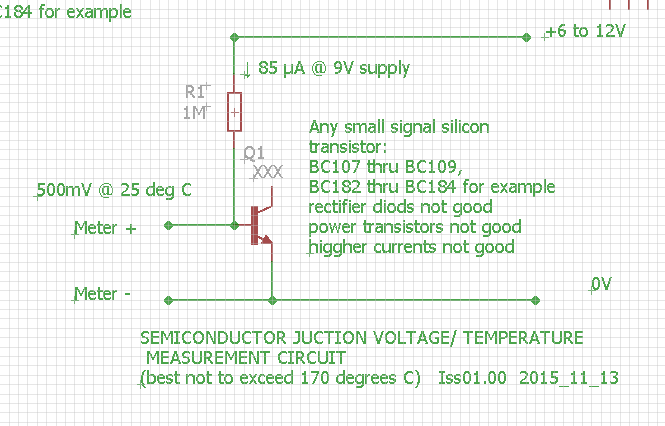 junction_temperature_cct.png