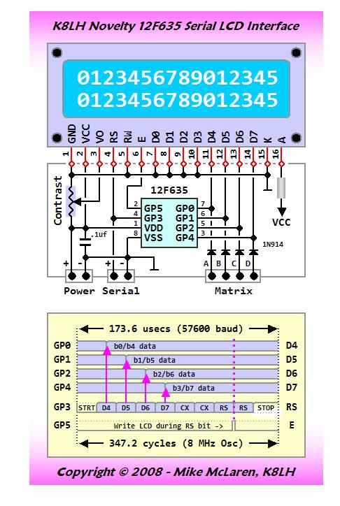 k8lh-12f635-lcd-interface-png.35096