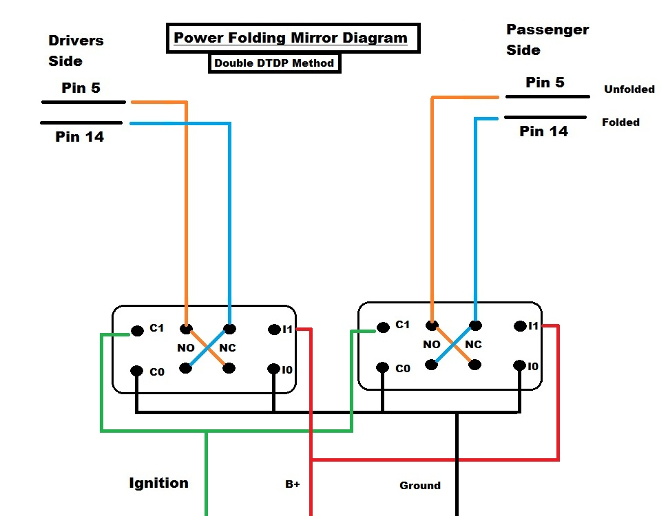leviton double pole switch wiring diagram leviton double switch Double Throw Switch Wiring Diagram double light switch wiring diagram on double images free download leviton double pole switch wiring diagram double throw switch wiring diagram