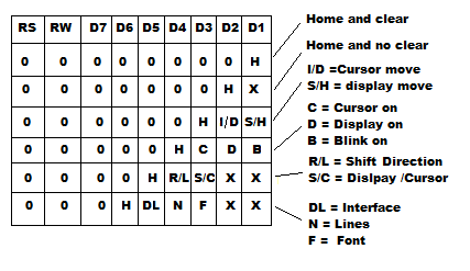 lcd commands.png