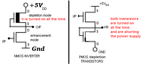 Pmos Inverter | Electronics Forum (Circuits, Projects and ...