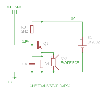 ONE_TRANSISTOR_RADIO_Iss01_crop.png