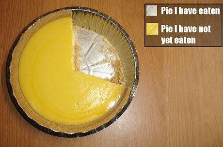 Pie Chart.jpg