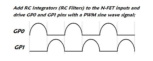 rb-sine-wave-1-png.36070