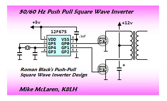 rb-sine-wave-2-png.36069