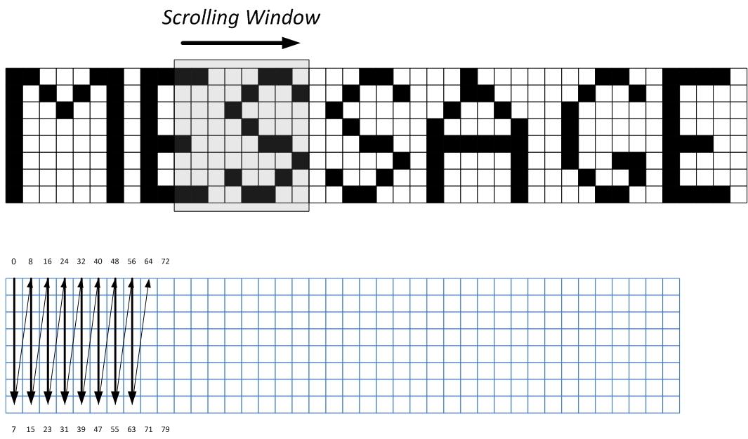 Scrolling 8x8.jpg