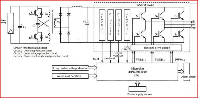 wiring diagram for grundfos pump with How To Determine Dry Run Current In Solar Powered Ac Pump on Q Power Box likewise Product Detail besides Circulating Pump Wiring Diagram besides Solar Charge Controller Wiring Diagram besides Cavalier Rapier.