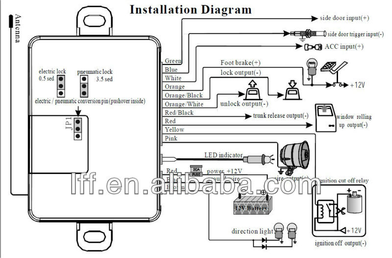 my central lock alarm system does not work electronics forum spy car alarm wiring diagram at crackthecode.co