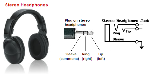 Stereo mini plugs which contact is right? electronics forum XLR Wiring Standard 3 5 mm Stereo Jack Wiring how to wire a headphone jack to a speaker