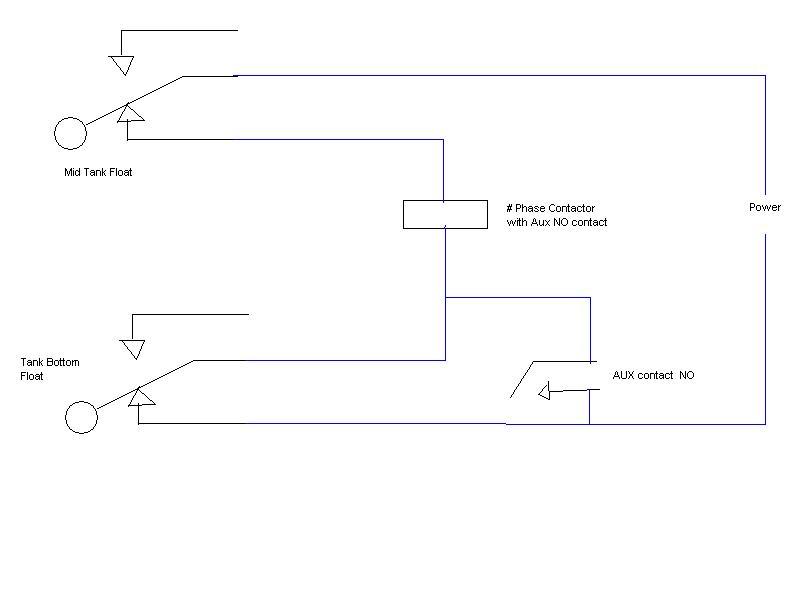 fine float switch wiring diagram ideas electrical circuit Float Sensor Diagram  Wiring a Bilge Pump Float Sump Pump Float Switch Layout Submersible Septic Pump Float Wiring