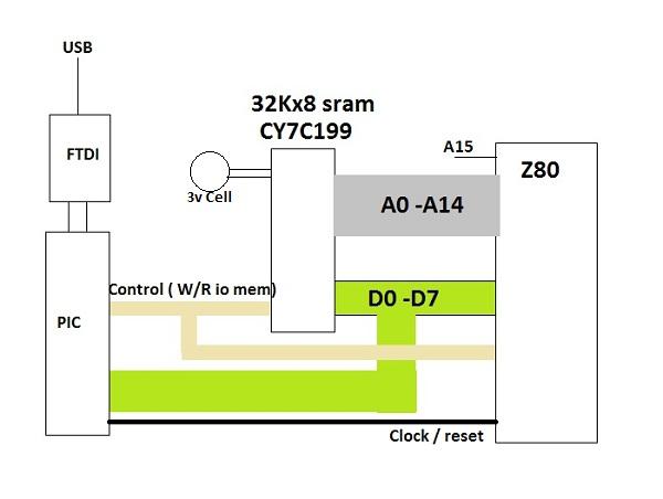 Z80SUPER.jpg